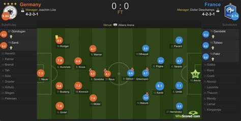 Match Report (UEFA Nations League, League A): Germany 0 ...