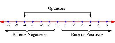 matemáticas 7 4 primer periodo
