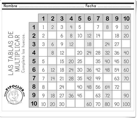 Matemáticas de Educación Primaria: