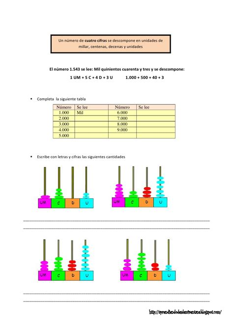 Matematicas numeros 4 y 5 cifras