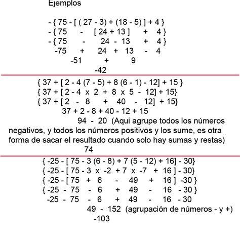 Matemáticas, todo lo que necesitas saber [Parte I ...
