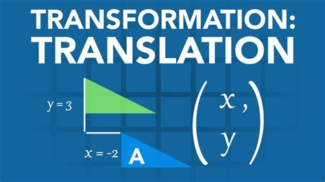 Maths Made Easy! Transformations #1: Translation [O&U ...