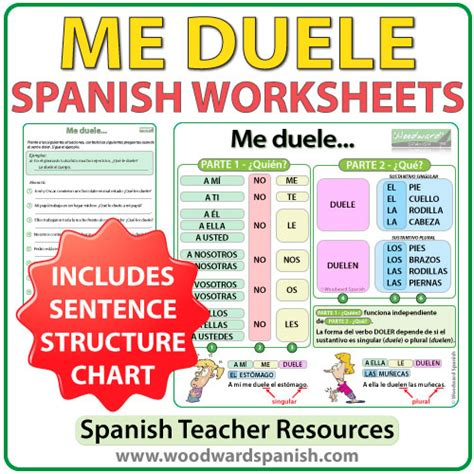 Me duele – Worksheets | Woodward Spanish