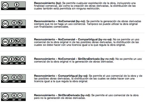 Me hago Creative Commons, ¿Te Apuntas?