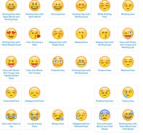Meaning of WhatsApp smileys you did not know | Kachwanya ...