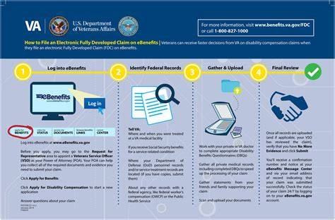 Media and Publications   Veterans Benefits Administration