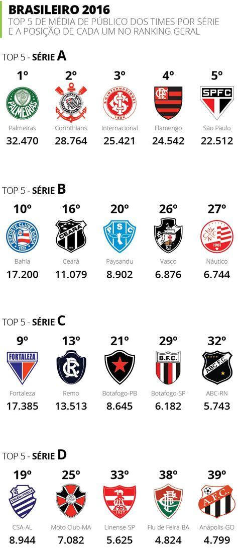 Média de público do Vasco foi a 4ª da Série B e 26ª do ...