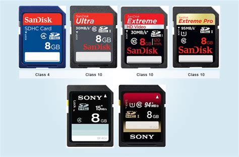 Media Studies: Types of Memory Cards