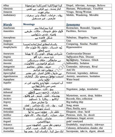 Medical College Stuff: MCAT English Vocabulary with URDU ...