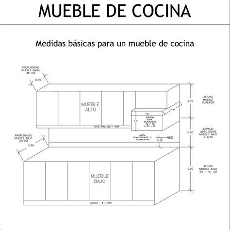 Medidas arquitectónicas y de Arquitectura: MEDIDAS DE UN ...