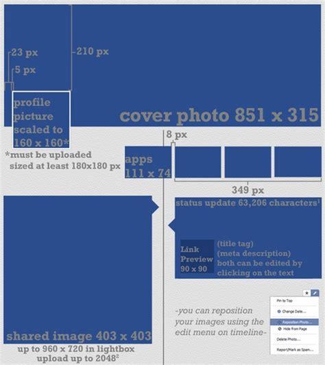 Medidas de fotos en facebook parcial - Andreas Schou