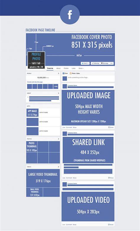 Medidas de las imágenes para redes sociales. Social Media.
