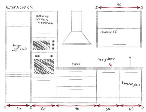 Medidas Muebles De Cocina Y Electrodomesticos # azarak.com ...