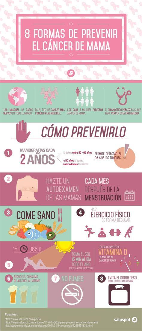 Medidas para prevenir el cáncer de mama