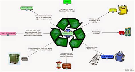 medioambiente: pasos para saber como reciclar