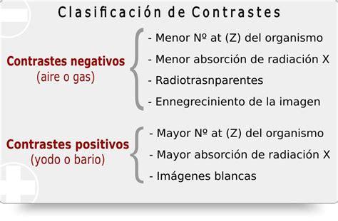 Medios de contraste | Cuidandote.net