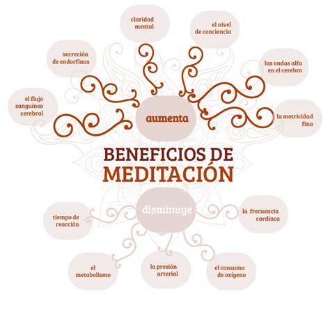 Meditación | BHARAT YOGA