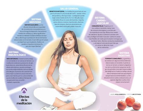 MEDITACIÓN - Evolución consciente