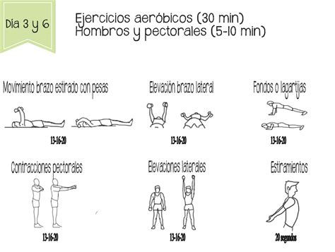 Mejores ejercicios para adelgazar rápido y quemar grasa