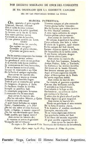 Melodias Argentinas