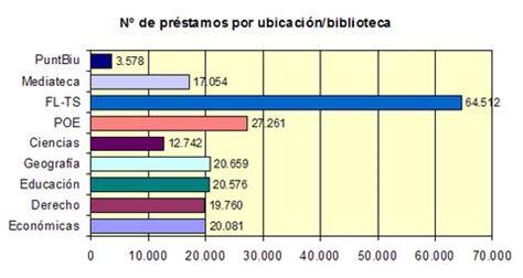 Memoria anual 2006-2007 Universidad de Alicante Vic. de ...