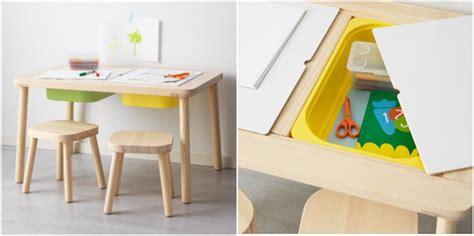 Menaje Ikea. Ikea Mammut Nioss Heces. Cocina Pequea De ...