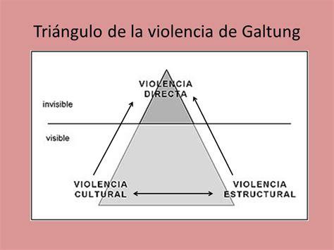 MENORES QUE NO EXISTEN Violencias invisibles hacia la ...