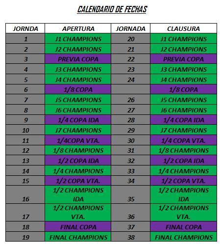 menoscuarenta&dos: CHAMPIONS Y COPA, calendario de fechas.