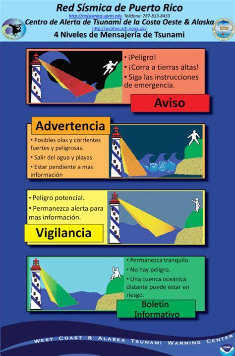 Mensaje de Alerta | ECOEXPLORATORIO   Museo de Ciencias de ...