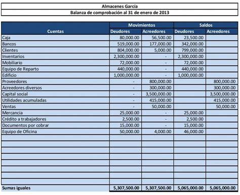 Mercadotecnia Internacional Carrera en la UNADM: ICO_U2_EA ...