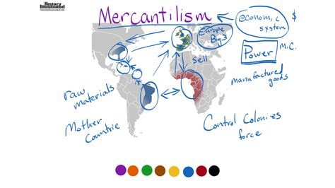 Mercantilism Definition for Kids - YouTube