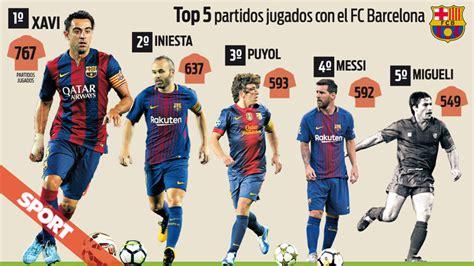 Messi iguala a Puyol en partidos oficiales con el FC Barcelona
