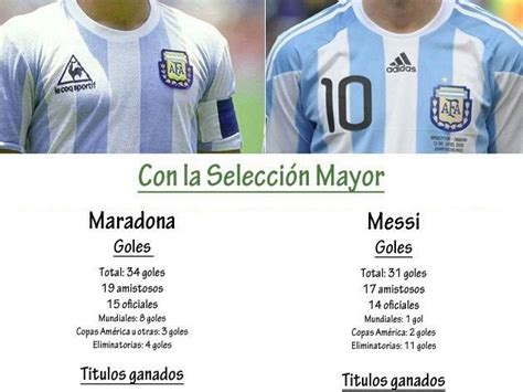 Messi: Un Mundial me falta ganar   Deportes   Taringa!