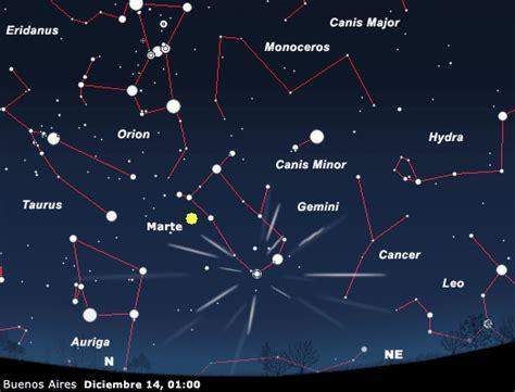 Meteoritos Universo, astronomía, astrónomos