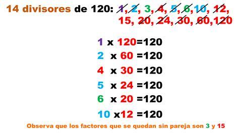 método rápido para hallar los divisores de un número ...