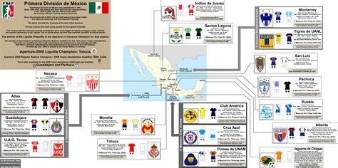 Mexico: Primera Division, 2009-Clausura-Map and Club ...