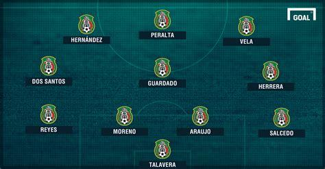 México vs. Honduras: alineación, día, horario y ...