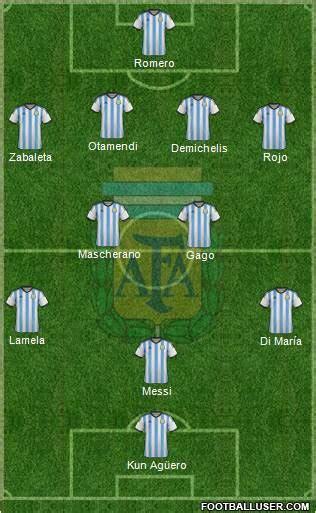 Mi Alineación Para La Selección Argentina - Taringa!