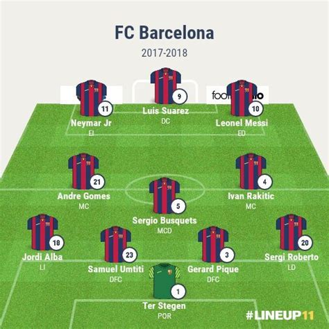 Mi Barcelona 2017 2018 | Fútbol Amino