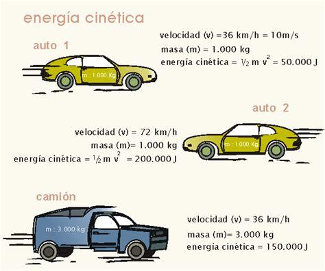Mi blog De Química y fisica