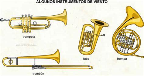 Mi Flauta Dulce: Familia de Instrumentos de Viento. Viento ...
