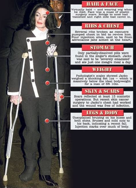 Michael Jackson Dead When Paramedics Arrived; Secret Drug ...