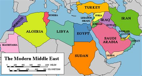 Middle East - 6th Grade World Studies