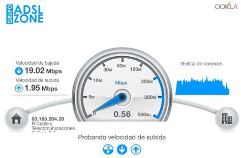 Mide la velocidad de conexión internet | ¿Necesitas ayuda?