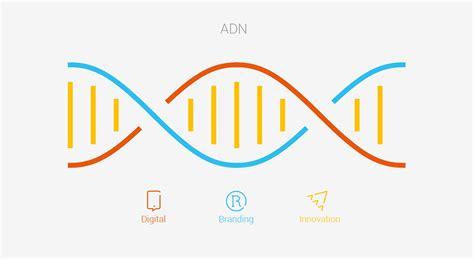Millennials ADN, te presento a la  Generación del Milenio