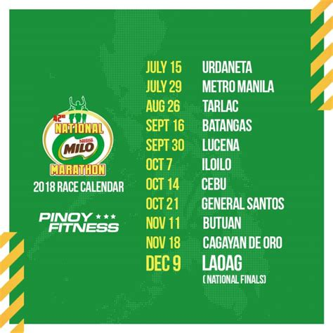 Milo Marathon 2018 Race Schedule | Pinoy Fitness