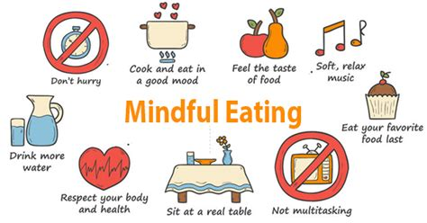 Mindful Eating | GOQii