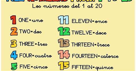 MinihogarKids: LOS NÚMEROS DEL 1 AL 20  INGLÉS/ESPAÑOL