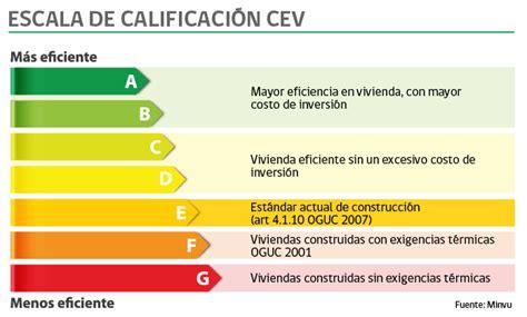 Ministerio de Vivienda y Urbanismo - Gobierno de Chile ...