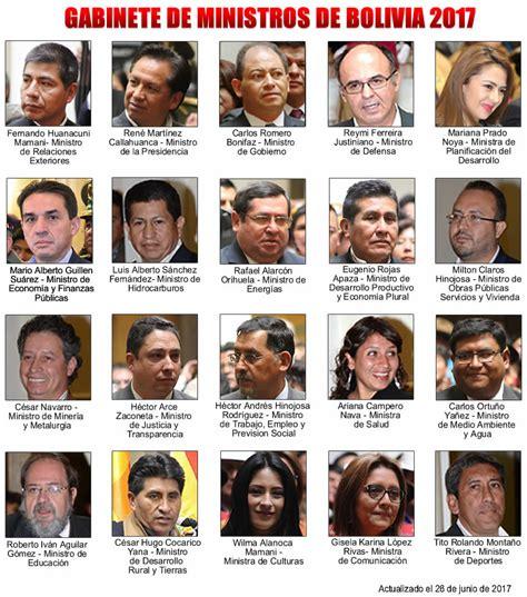 Ministros de Bolivia - enero 2017